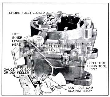 1958 Buick Fast Idle Rod Adjustment