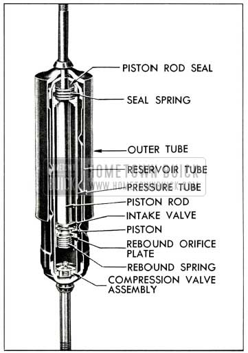 1958 Buick Front Shock Absorber-Sectional View