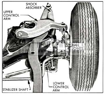 1958 Buick Front Wheel Suspension
