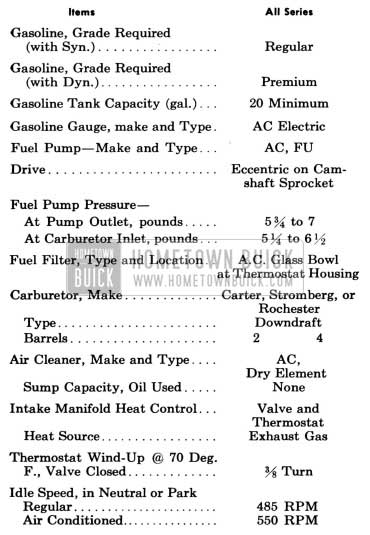 1958 Buick Fuel and Exhaust Systems Specifications