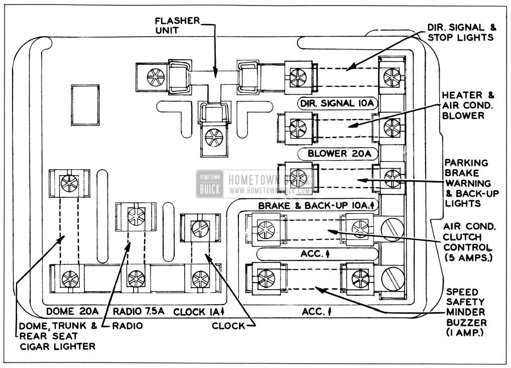 1996 buick lasabre fuse box diagram