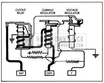 1958 Buick Generator Regulator Circuits