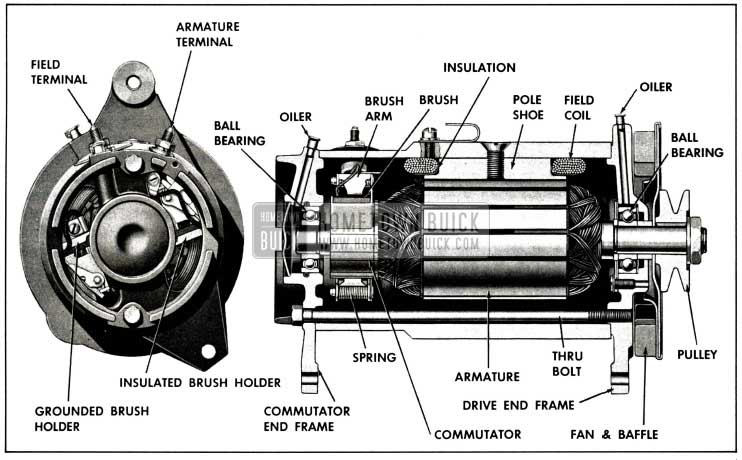 1958 Buick Generator, Sectional View