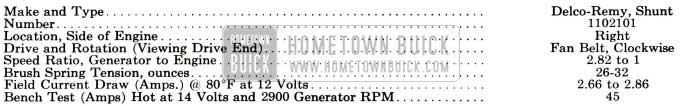 1958 Buick Generator Specifications