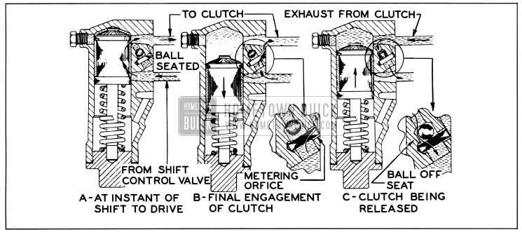 1958 Buick High Accumulator Operation