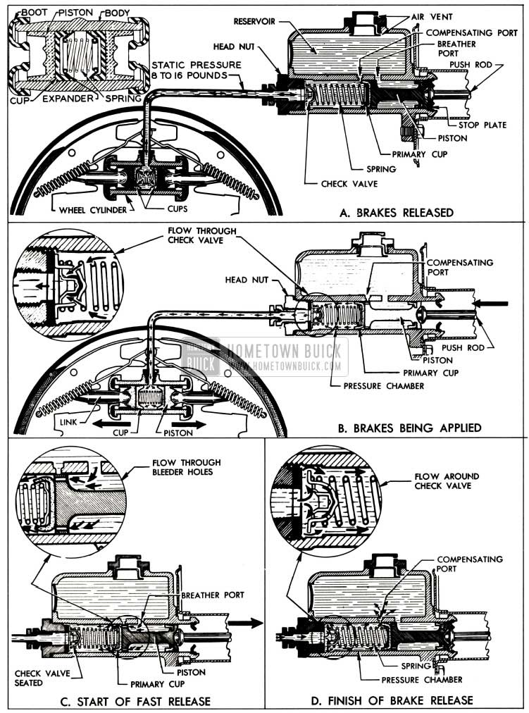 1958 Buick Hydraulic Brake Components