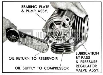 1958 Buick Install Bearing Plate and Pump Assembly