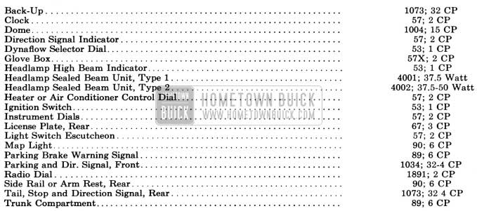 1958 Buick Lamp Bulbs Specifications