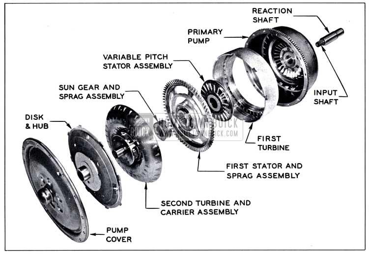 1958 Buick Major Components of Torque Converter