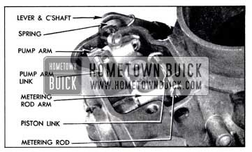 1958 Buick Metering Rod and Pump Operating Parts