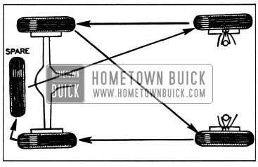 1958 Buick Method of Interchanging Tires