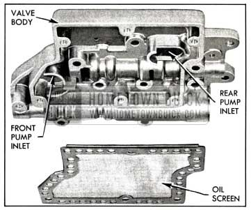 1958 Buick Oil Pump Suction Passages