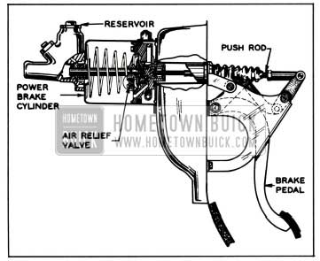 1958 Buick Power Brake Installation