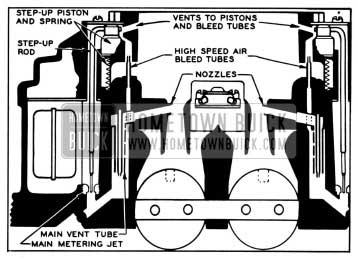 1958 Buick Power Circuit