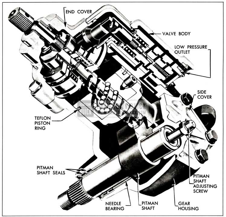 1958 buick power steering gear and pump hometown buick Power Brake Booster Hose Diagram 1958 buick power steering gear assembly