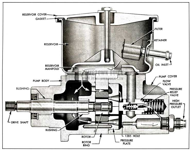 1958 Buick Power Steering Pump Cross-Section - Standard Pump