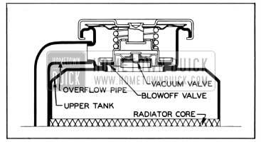1958 Buick Pressure Type Radiator Cap Installation