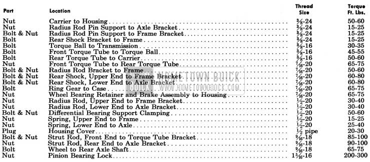 1958 Buick Rear Axle Tightening Specifications