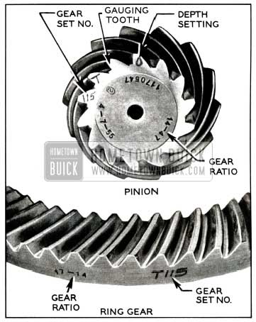 1958 Buick Ring and Pinion Gear Set Markings