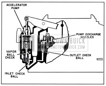 1958 Buick Rochester Carburetor Accelerating System
