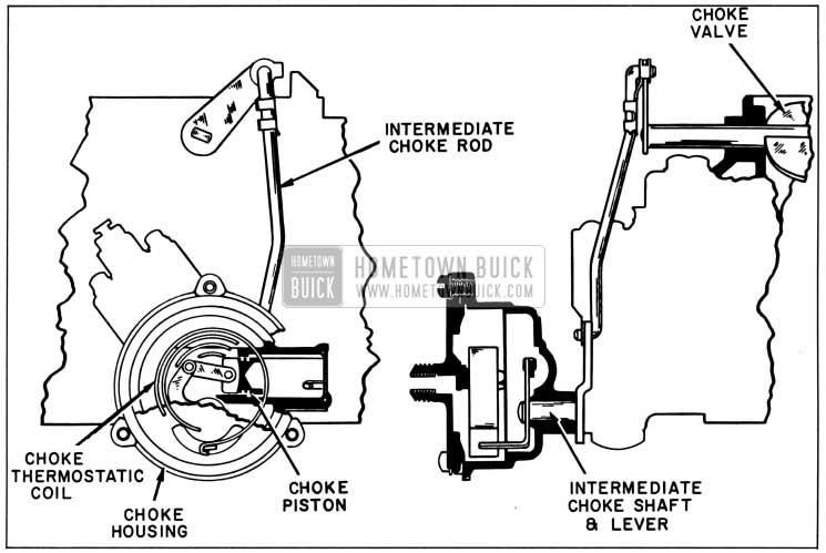 1958 Buick Rochester Carburetor Choke System