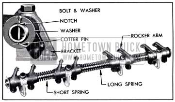 1958 Buick Rocker Arm and Shaft Assembly