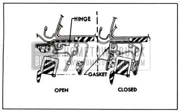 1958 Buick Sealing Strip Lubricare