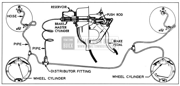 1958 Buick Service Brake Control System