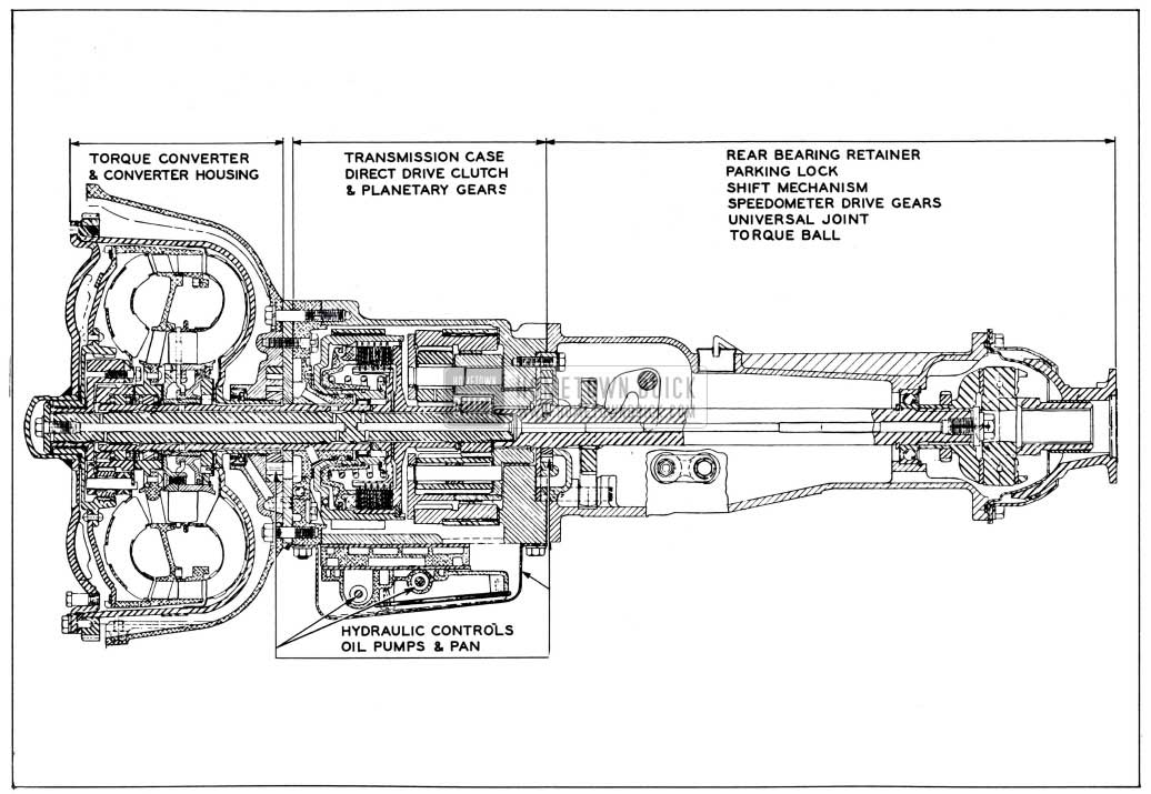 1958 Buick Side Sectional View of Variable Pitch Dynaflow Transmission