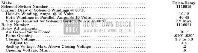 1958 Buick Solenoid Switch and Relay Specifications