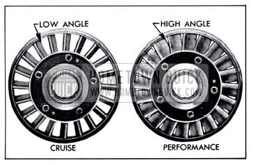 1958 Buick Stator Positions
