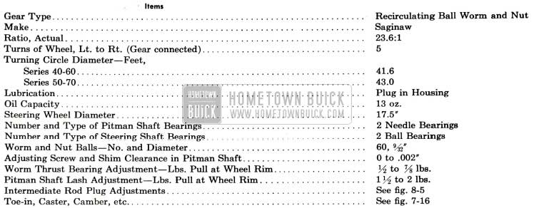 1958 Buick Steering Gear Specifications