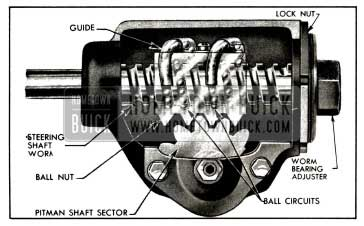 1958 Buick Steering Gear Worm and Nut, Showing Ball Circuits