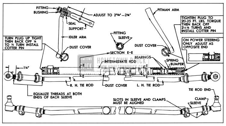 1958 Buick Steering Linkage