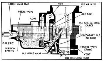 1958 Buick Stromberg Float and Idle Systems