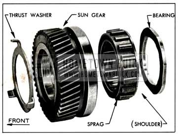 412255 together with 20486 moreover Removing And Replacing C3 Rear Wheel Bearings furthermore 1958 Buick Air Poise Suspension as well 1958 Buick Variable Pitch Dynaflow Transmission Removal Installation. on slide bearing