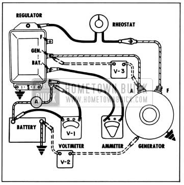 1958 Buick Testing Charging Circuit Voltage Drop