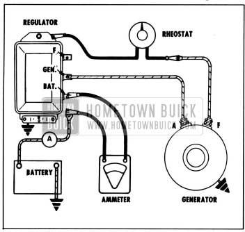 1958 Buick Generating System