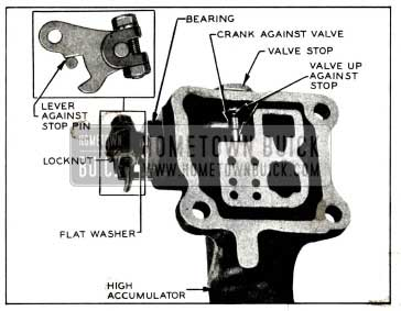 1958 Buick Valve Operating Lever Adjustment