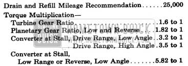 1958 Buick Variable Pitch Dynaflow Transmission Specification