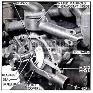 1958 Buick Water Pump Installation