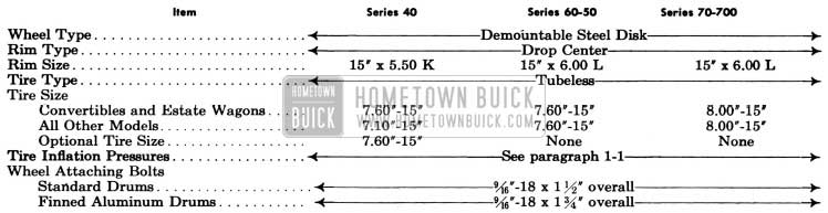 1958 Buick Wheels and Tires Specifications