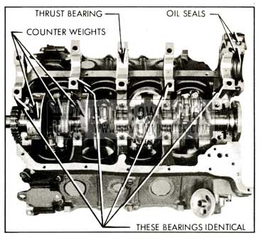1959 Buick 401 Engine Crankshaft and Bearings