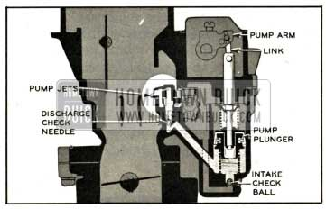1959 Buick Accelerating System