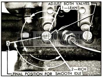 1959 Buick Adjustment of Idle Needle Valves