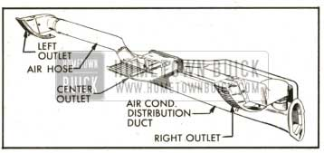 1959 Buick Air Conditioner Air Distribution System