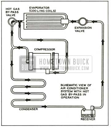 1959 Buick Air Conditioning System-Schematic