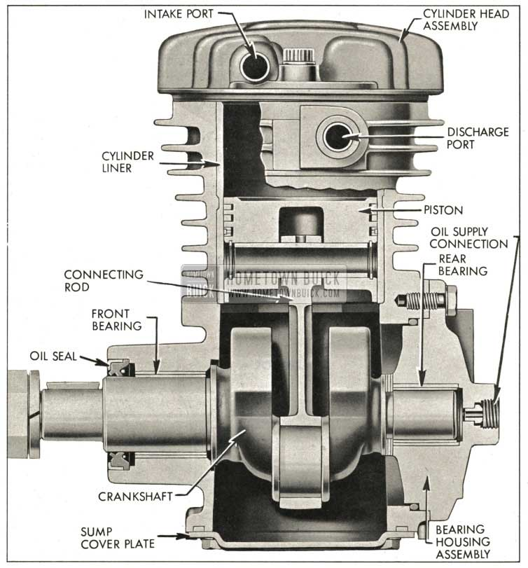 1959 Buick Air Ride Compressor Cutaway