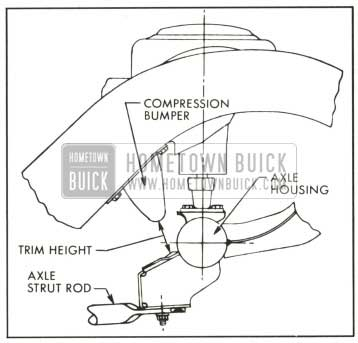 Lower Lincoln Mark Viii Suspension Sensor as well 1959 Buick Air Ride Suspension additionally T14005411 Linconl continental 1994 fron air likewise Air Suspension  pressor Relay additionally Front Right Ride Height Sensor Bmw E46 E38 E39 E52 E53 325i 330i X5 Z4 745i 750i. on car air ride suspension