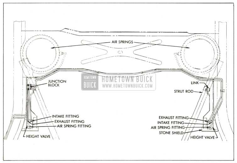 1959 Buick Air Spring and Height Valve Layout